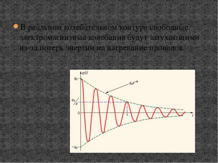 В реальном колебательном контуре свободные электромагнитные колебания будут з...