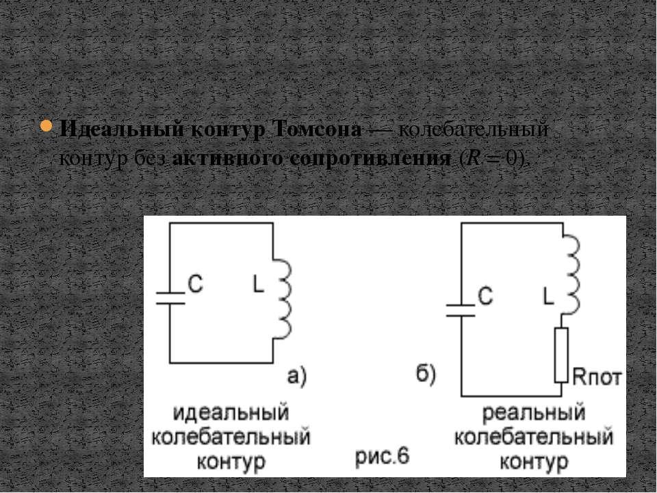 Идеальный контур Томсона — колебательный контур без активного сопротивления (...