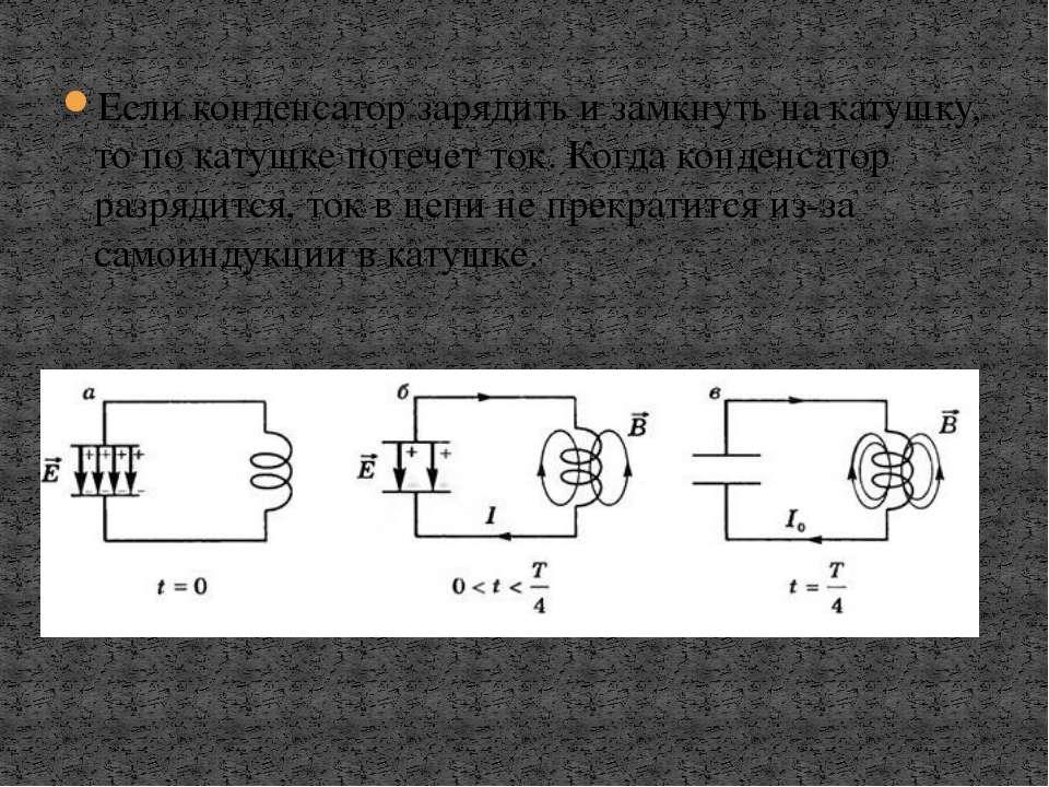 Если конденсатор зарядить и замкнуть на катушку, то по катушке потечет ток. К...