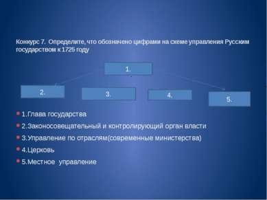 1.Глава государства 2.Законосовещательный и контролирующий орган власти 3.Упр...
