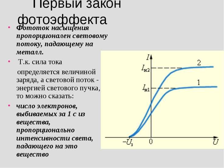 Первый закон фотоэффекта Фототок насыщения пропорционален световому потоку, п...