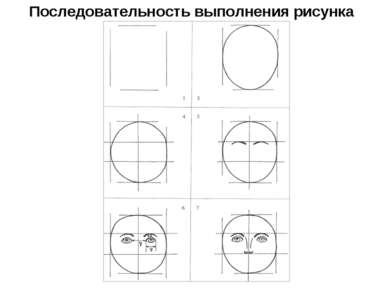 Последовательность выполнения рисунка.