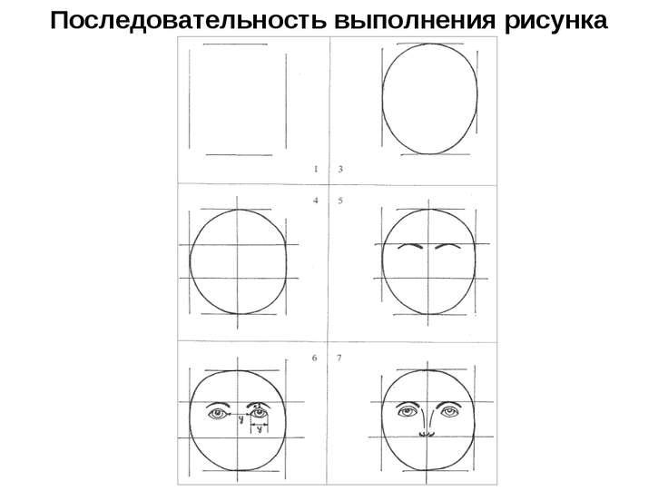 Последовательность выполнения рисунка