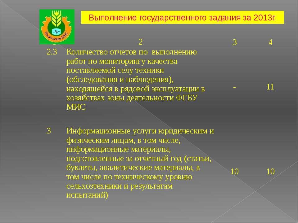 Выполнение государственного задания за 2013г. 1 2 3 4 2.3 Количество отчетов ...