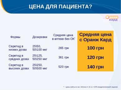 ЦЕНА ДЛЯ ПАЦИЕНТА? * - Цены взяты из еж. Аптека от 22.11 +25% предполагаемой ...
