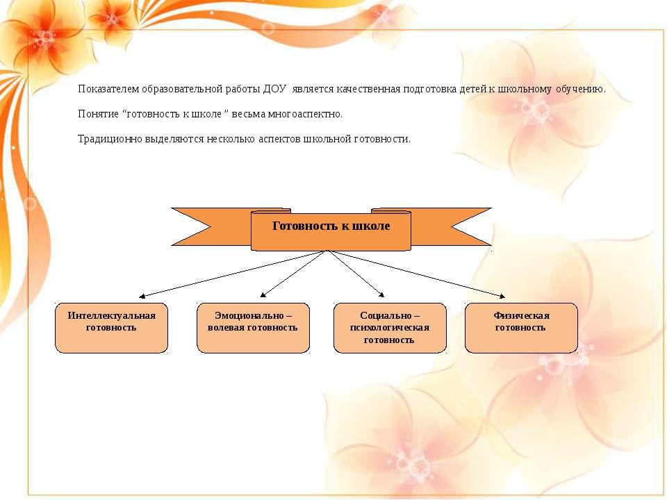Показателем образовательной работы ДОУ является качественная подготовка детей...