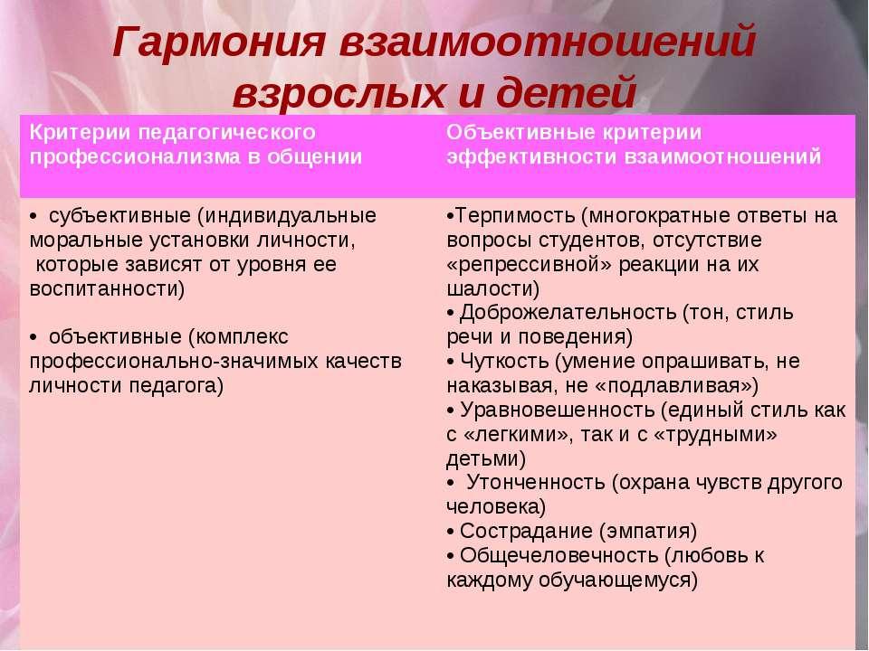 Гармония взаимоотношений взрослых и детей Критерии педагогического профессион...