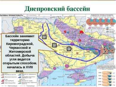 Днепровский бассейн Бассейн занимает территорию Кировоградской, Черкасской и ...