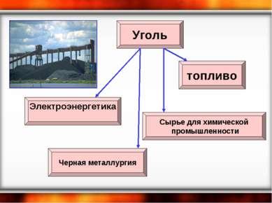 Уголь Черная металлургия Электроэнергетика топливо Сырье для химической промы...