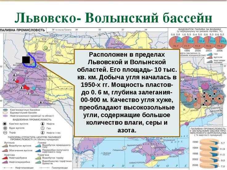 Львовско- Волынский бассейн , Расположен в пределах Львовской и Волынской обл...