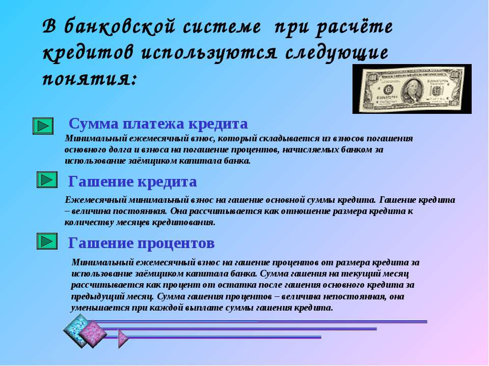 В банковской системе при расчёте кредитов используются следующие понятия: Сум...