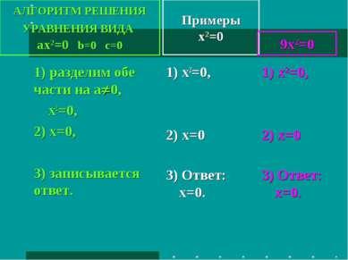 Примеры x2=0 1) разделим обе части на а 0, х2=0, 2) х=0, 3) записывается отве...