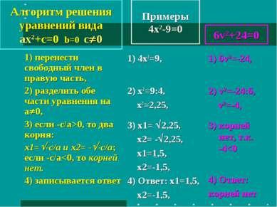Примеры 4x2-9=0 1) перенести свободный член в правую часть, 2) разделить обе ...