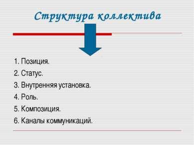 Структура коллектива 1. Позиция. 2. Статус. 3. Внутренняя установка. 4. Роль....