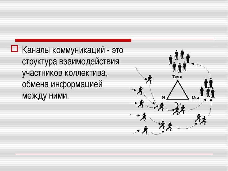 Каналы коммуникаций - это структура взаимодействия участников коллектива, обм...