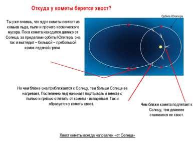 Откуда у кометы берется хвост? Ты уже знаешь, что ядро кометы состоит из комь...