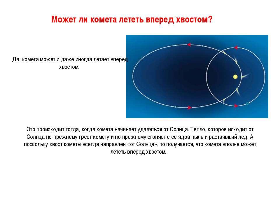 Может ли комета лететь вперед хвостом? Да, комета может и даже иногда летает ...