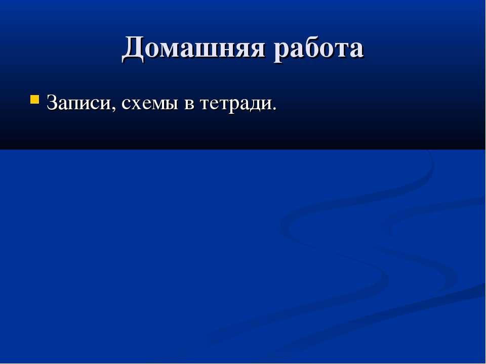 Домашняя работа Записи, схемы в тетради.