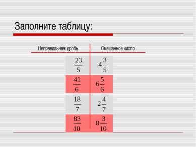 Заполните таблицу: Неправильная дробь Смешанное число