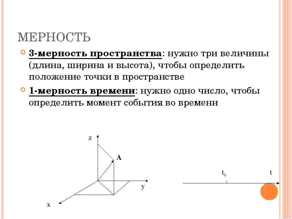 МЕРНОСТЬ 3-мерность пространства: нужно три величины (длина, ширина и высота)...