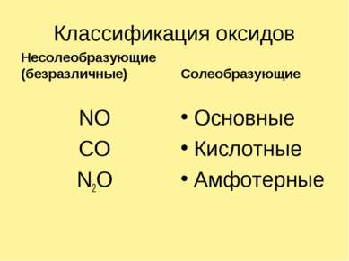 Классификация оксидов Несолеобразующие (безразличные) NO CO N2O Солеобразующи...