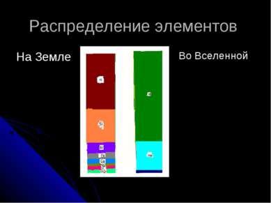 Распределение элементов На Земле Во Вселенной