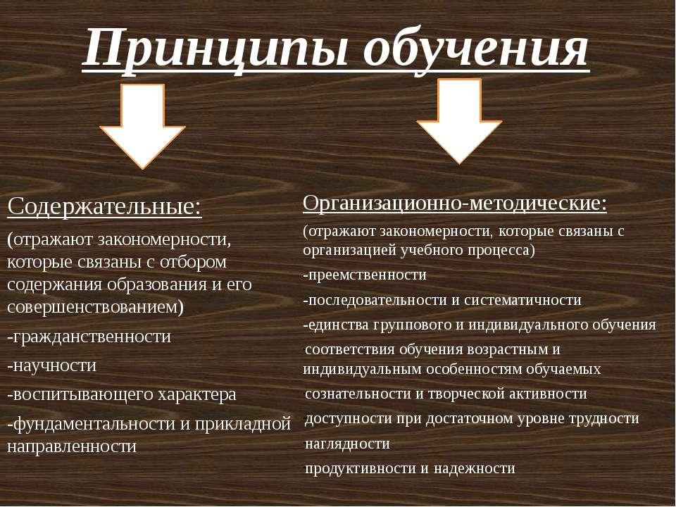 принципы процесса обучения в таблице