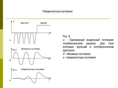 Поверхностные состояния Рис. 3. а - Одномерный модельный потенциал полубескон...