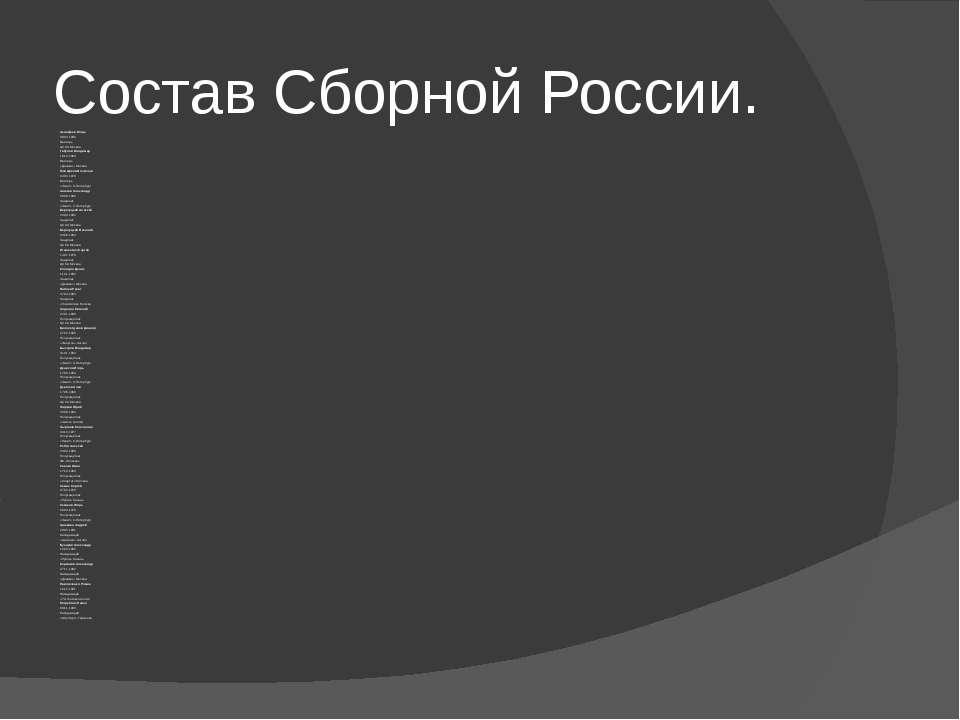 Состав Сборной России. Акинфеев Игорь 08.04.1986 Вратарь ЦСКА Москва Габулов ...
