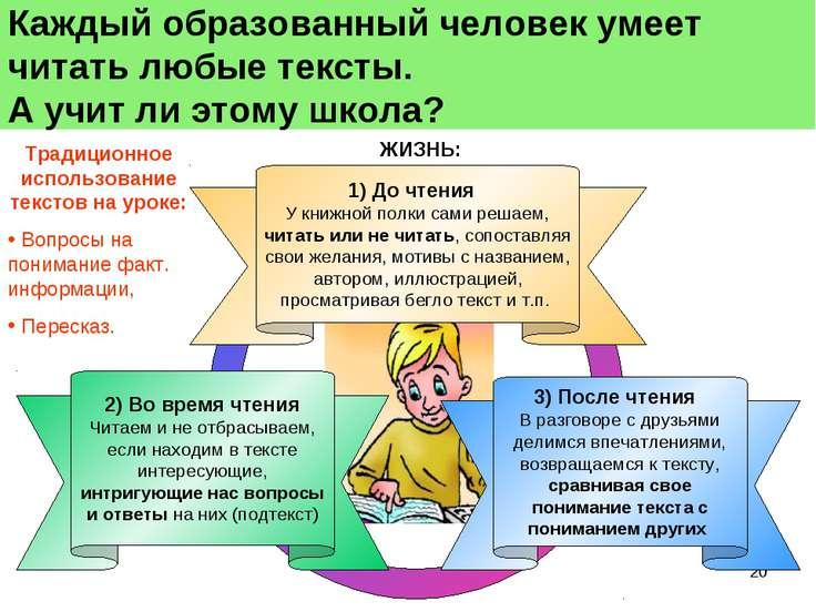 * 3) После чтения В разговоре с друзьями делимся впечатлениями, возвращаемся ...