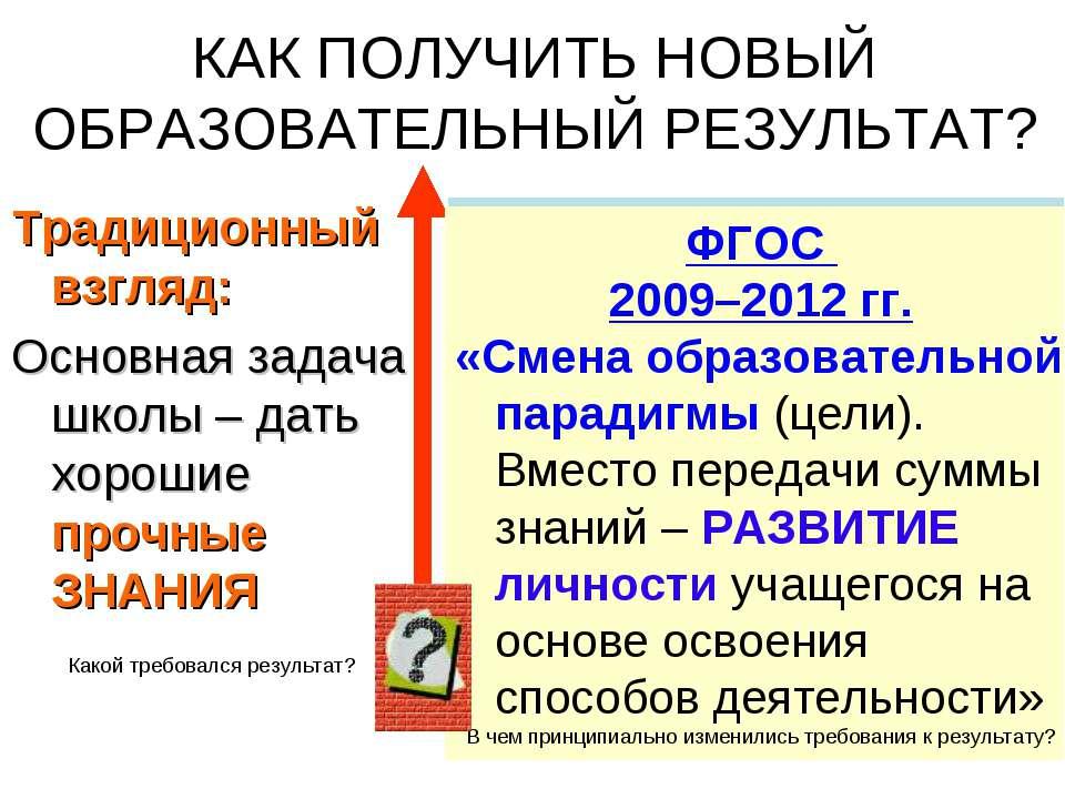 * ГОС.СТАНДАРТ 2004 г.: «…ориентации образования не только на усвоение обучаю...