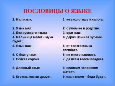ПОСЛОВИЦЫ О ЯЗЫКЕ 1. Мал язык, 1. не сколотишь и сапога. 2. Язык мал: 2. с ум...