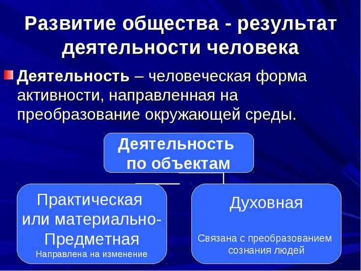 Развитие общества - результат деятельности человека Деятельность – человеческ...