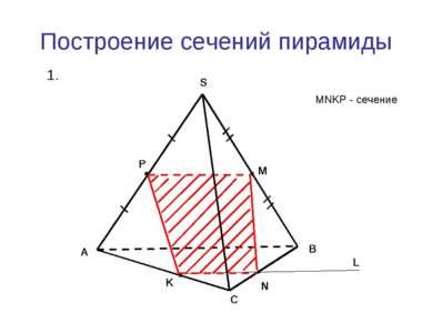 Построение сечений пирамиды А В С S P M K 1. N L MNKP - сечение