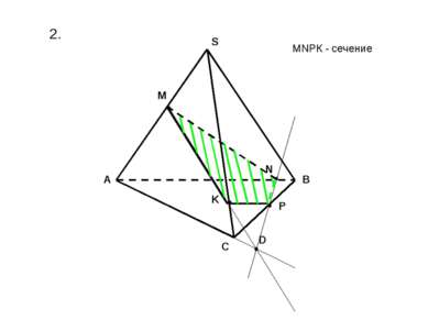 2. В С S P M K N A D MNPК - сечение