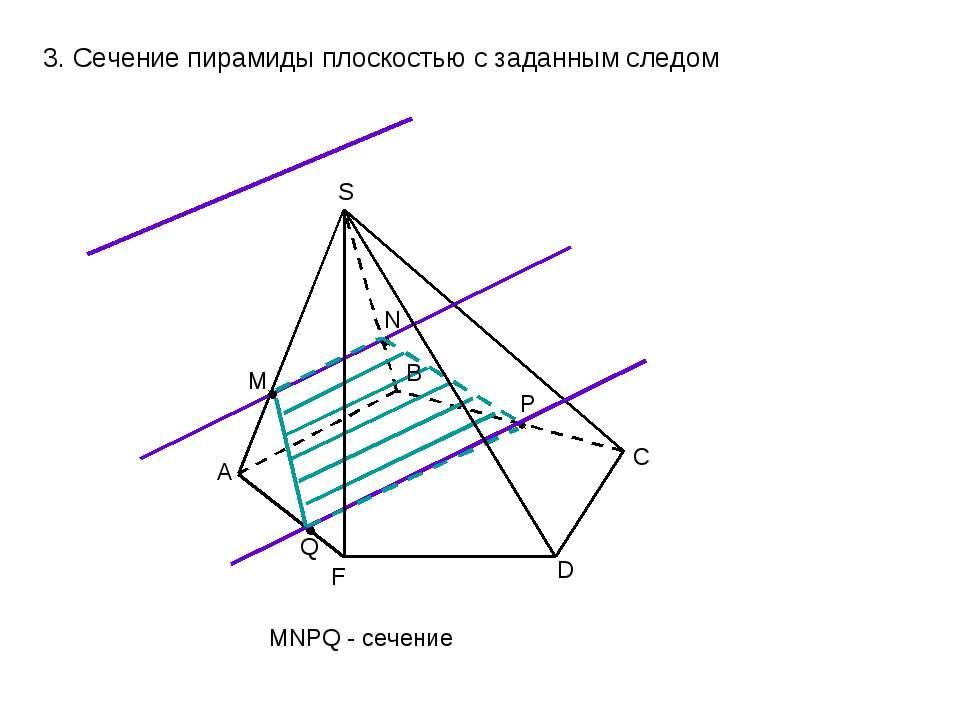 3. Сечение пирамиды плоскостью с заданным следом A B C D F S M N P Q MNPQ - с...