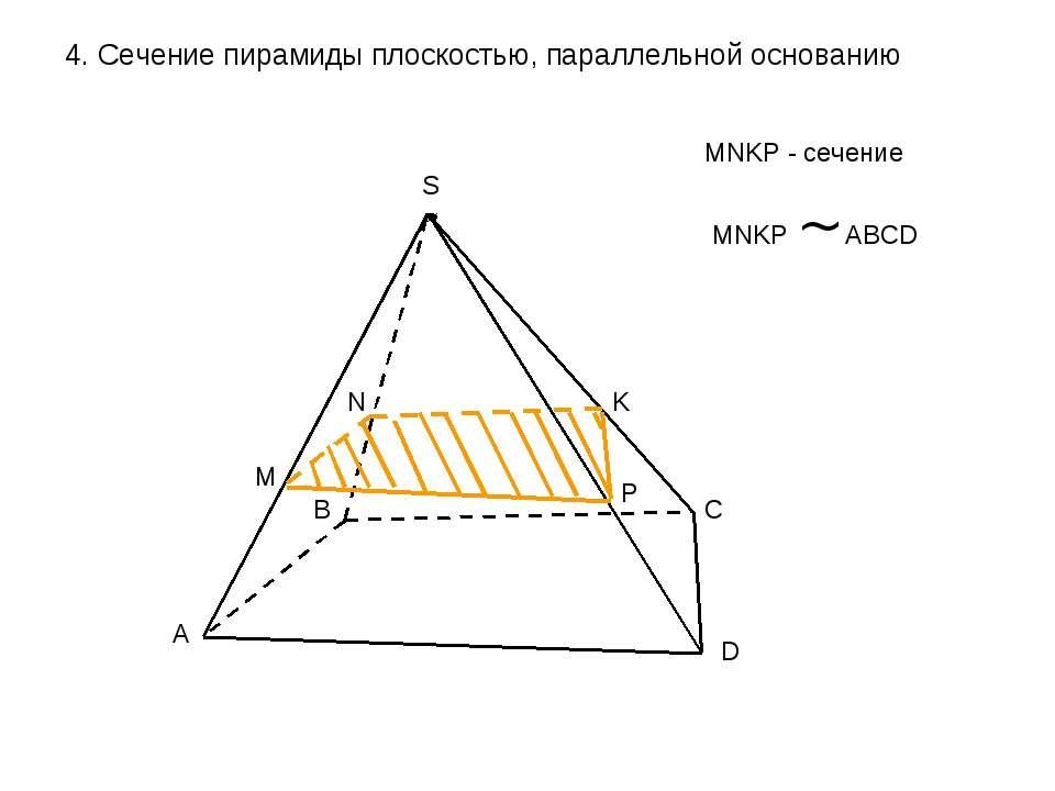 4. Сечение пирамиды плоскостью, параллельной основанию A B C D S M N K P MNKP...