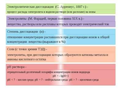 Электролитическая диссоциация (С. Аррениус, 1887 г.) - процесс распада электр...