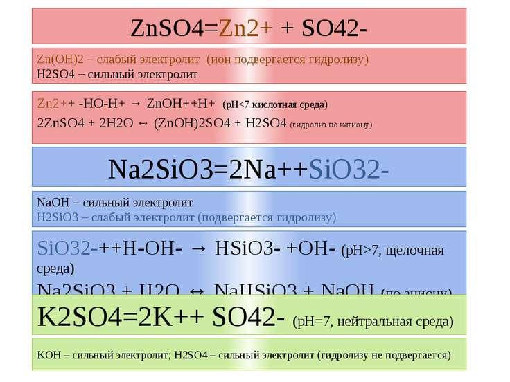 ZnSO4=Zn2+ + SO42- Zn2++ -HO-H+ → ZnOH++H+ (рН7, щелочная среда) Na2SiO3 + H2...