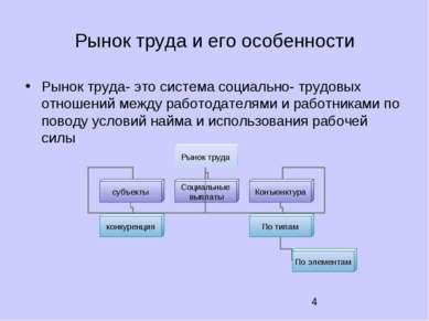 Рынок труда и его особенности Рынок труда- это система социально- трудовых от...