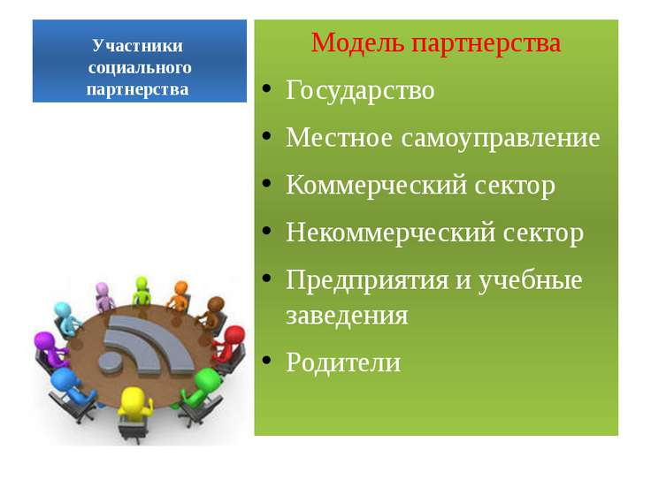 Участники социального партнерства Модель партнерства Государство Местное само...
