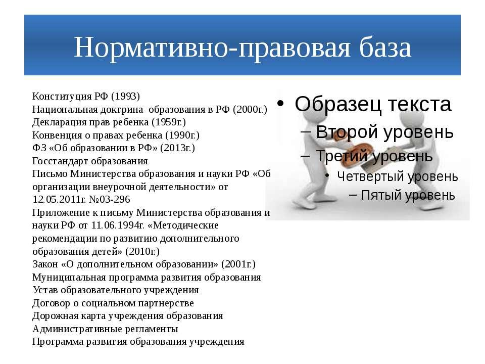 Нормативно-правовая база Конституция РФ (1993) Национальная доктрина образова...
