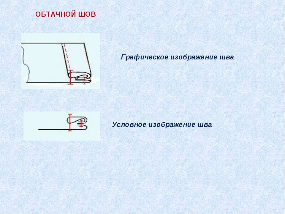 ОБТАЧНОЙ ШОВ Условное изображение шва Графическое изображение шва
