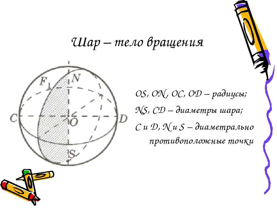 Шар – тело вращения OS, ON, OC, OD – радиусы; NS, CD – диаметры шара; C и D, ...