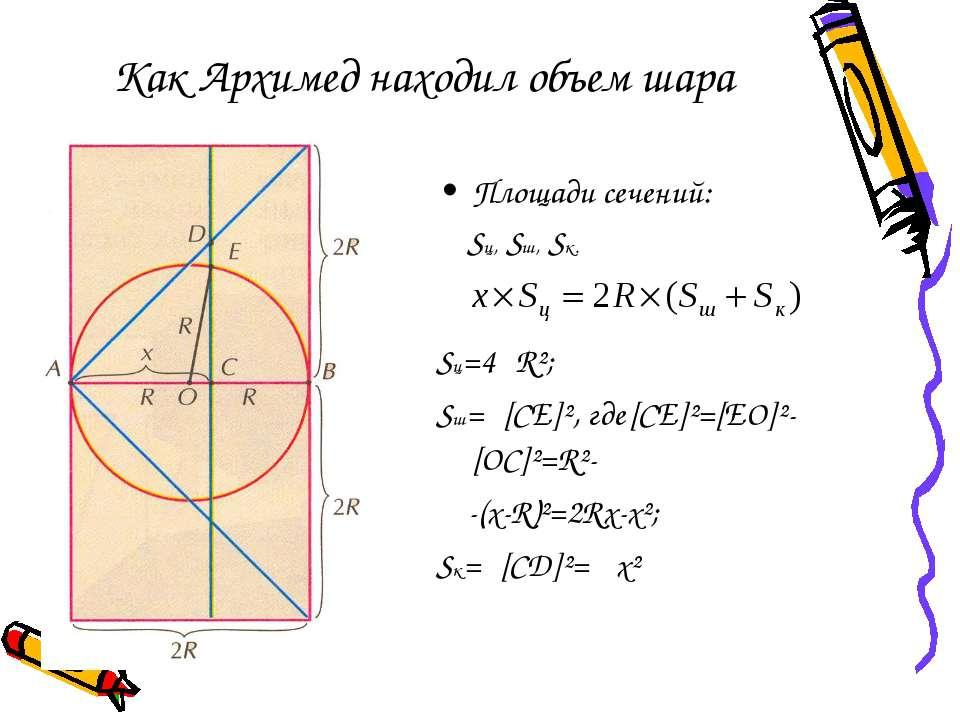 Как Архимед находил объем шара Площади сечений: Sц, Sш, Sк. Sц=4πR²; Sш=π[CE]...
