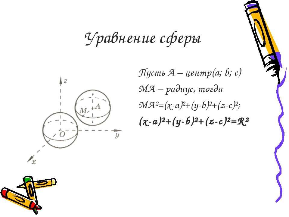 Уравнение сферы Пусть A – центр(a; b; c) MA – радиус, тогда MA²=(x-a)²+(y-b)²...