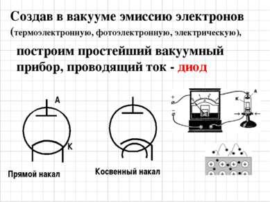 Создав в вакууме эмиссию электронов (термоэлектронную, фотоэлектронную, элект...