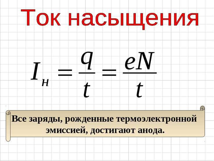 Все заряды, рожденные термоэлектронной эмиссией, достигают анода.