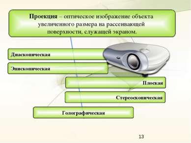 Проекция – оптическое изображение объекта увеличенного размера на рассеивающе...