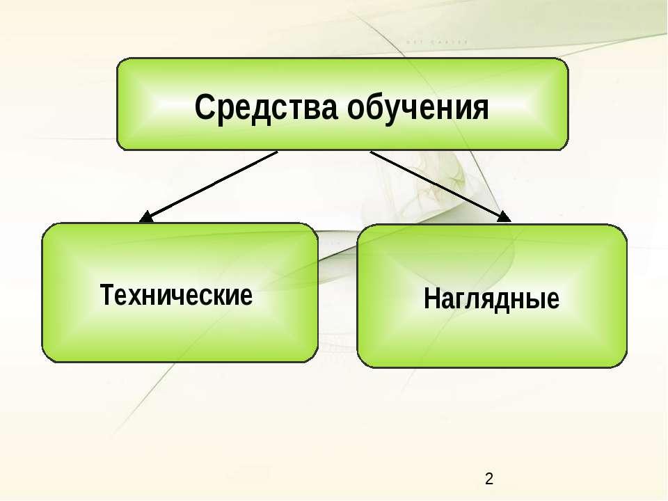 Средства обучения Технические Наглядные